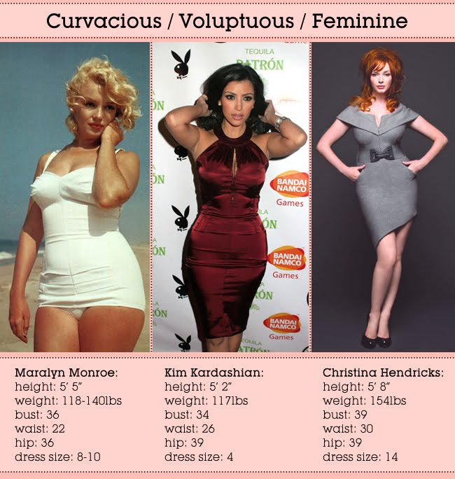 Tone To Get An Hourglass Figure | Curvy, Confident ...