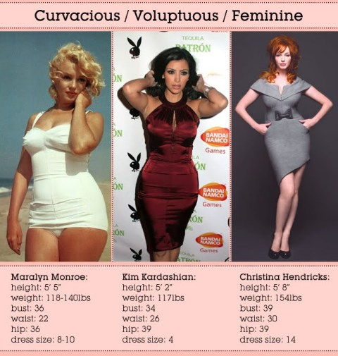 body fat percentage for abs curvy hourglass figure what